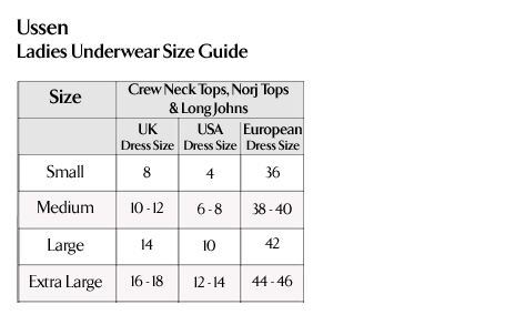 Ussen - Ladies Underwear Size Guides